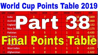 icc cricket world cup 2019 points table (Part 38 (06/07/2019)