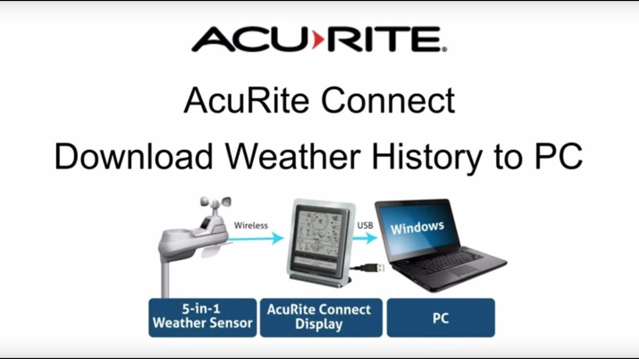 AcuRite PC Connect - Download Weather Data to Your Computer