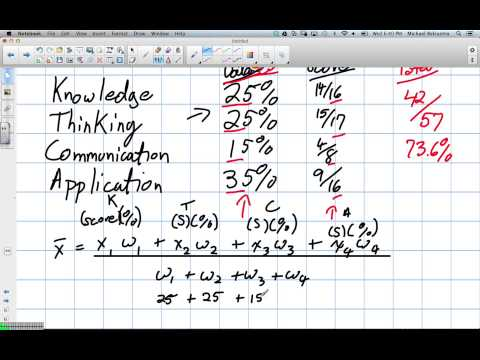 Calculating your Grade with Weighted Average (Grade 12 Data Management Lesson 2.5 4 3 13)