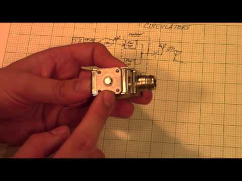 Why You Need Circulators in Repeaters - YouTube