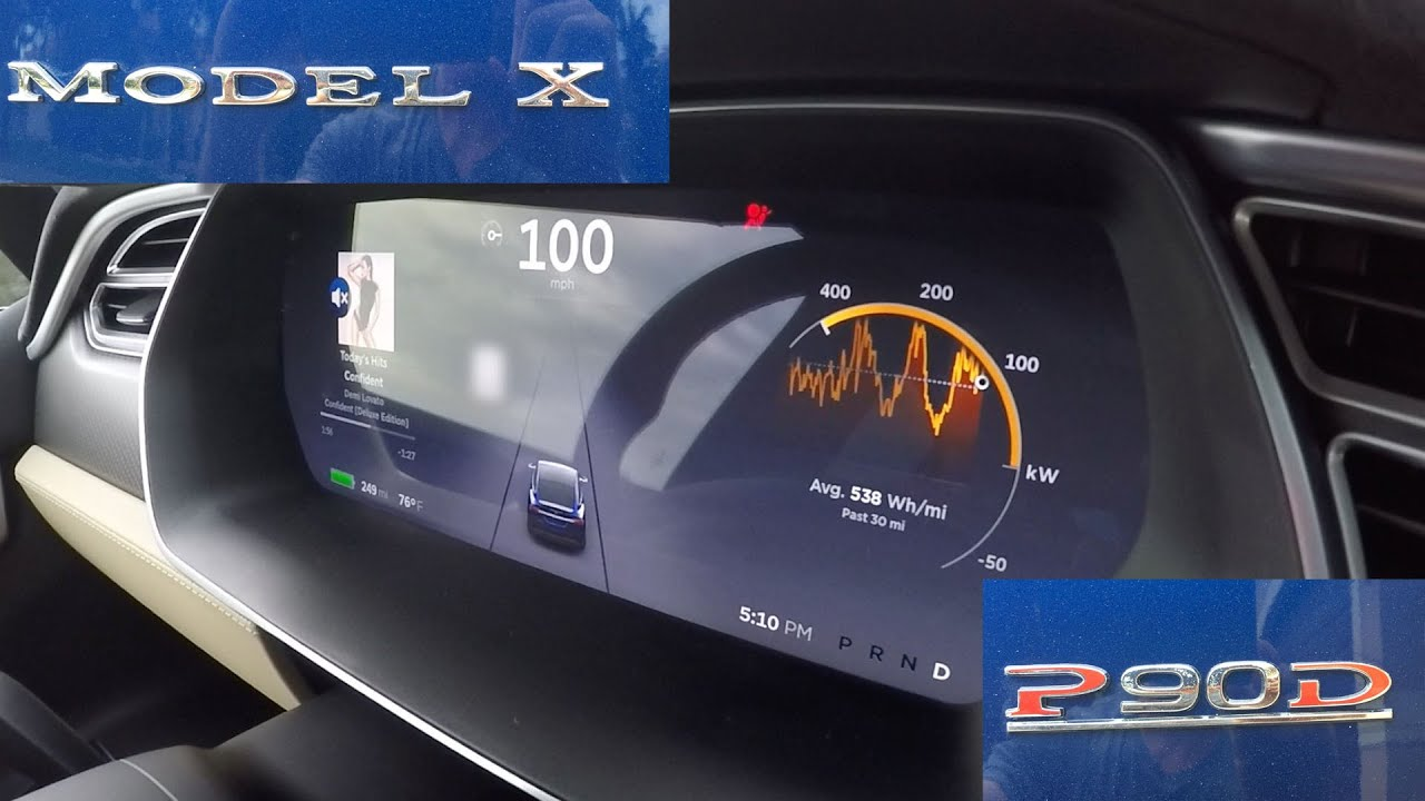 Quickest Suv In The World Tesla Model X Ludicrous Mph