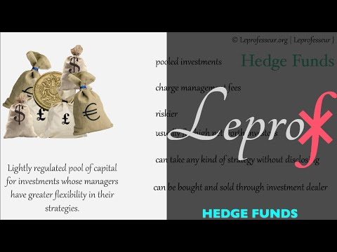⨘ } Equity Research } What are Hedge Funds }