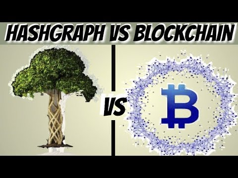 Hashgraph Vs Blockchain | Is This Is The End Of Bitcoin ?