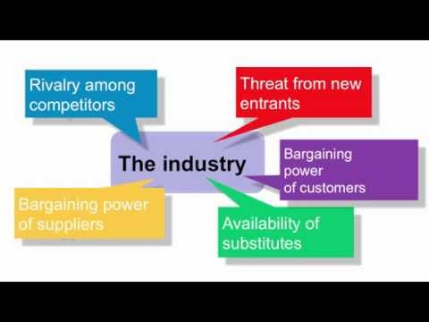 threat from new entrants from iphone The threat of new entrants, one of the forces in porter's five forces industry analysis framework industry analysis industry analysis is a market assessment tool used by businesses and analysts to understand the complexity of an industry.