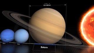 ► Comparaison de la taille des planètes du système solaire et simulation de l'univers (3D)