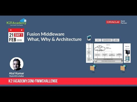Day 1: What, Why & Architecture of Oracle Fusion Middleware