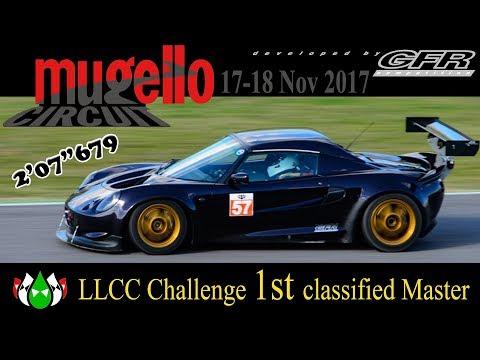 Lotus Elise S1 Mugello 17-11-2017 LLCC Challenge Best Lap