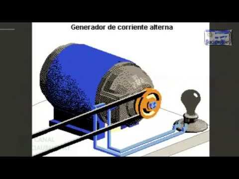 Como funciona un generador de corriente animacion bien - Generador de corriente ...