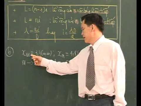 Bài Giao thoa với ánh sáng hỗn tạp (P3) - Thầy Nguyễn Đức Hoàng