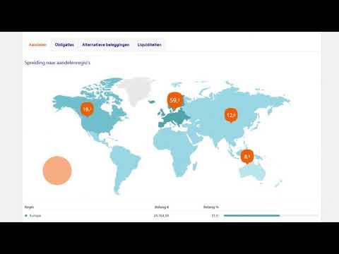 AEX vandaag, Koninklijke Olie zet AEX hoger | Beursnieuws | 28-11-2017 from YouTube · Duration:  1 minutes 42 seconds