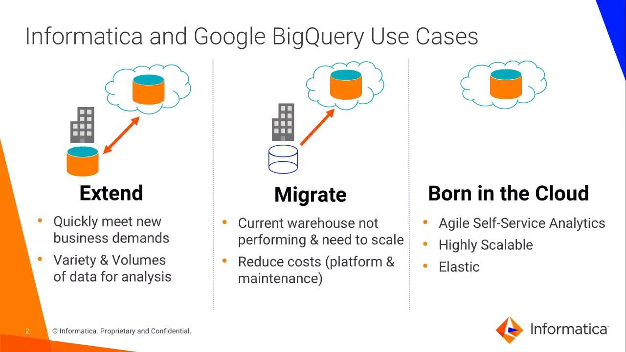 Informatica Intelligent Cloud Services – BigQuery Integration