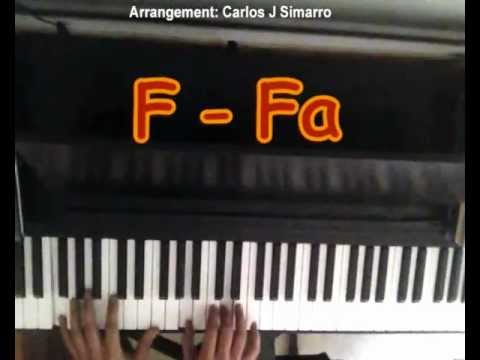 Be Thou My Vision Piano Solo And Chords Youtube