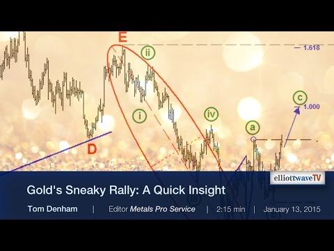 Gold's Sneaky Rally: A Quick Insight