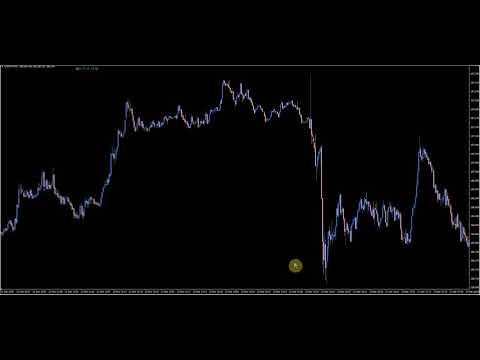 相場で勝つことの意味を理解していますか FX/株価指数等