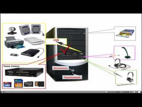 Видео-уроки Компьютер для начинающих / Видео-уроки Работы на компьютере / Компьютер для чайников . видео