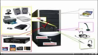 обучение работы на компьютере видео