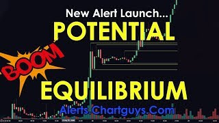 TCG Alerts:  New Alert Launch - Potential Equilibrium - BTC ETH XRP Alert Review