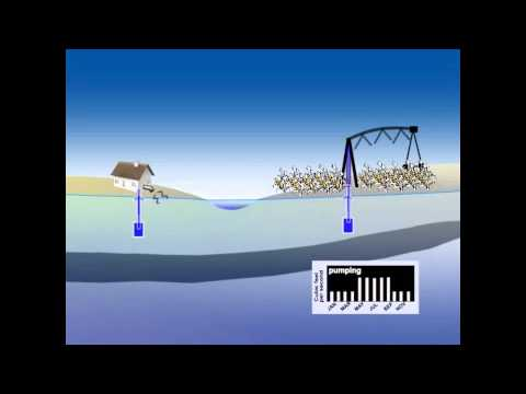 The Interactive Roles of Surface Water & Ground Water