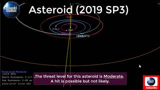 Asteroid (2019 SP3) Alert | First Detected Object Of October Closer Than The Moon | October 3, 2019