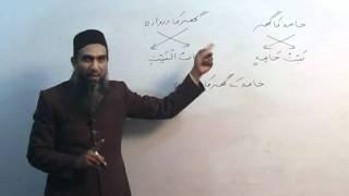 Arabic Course by Sheikh Aamir Sohail Lecture 13 (Urdu)
