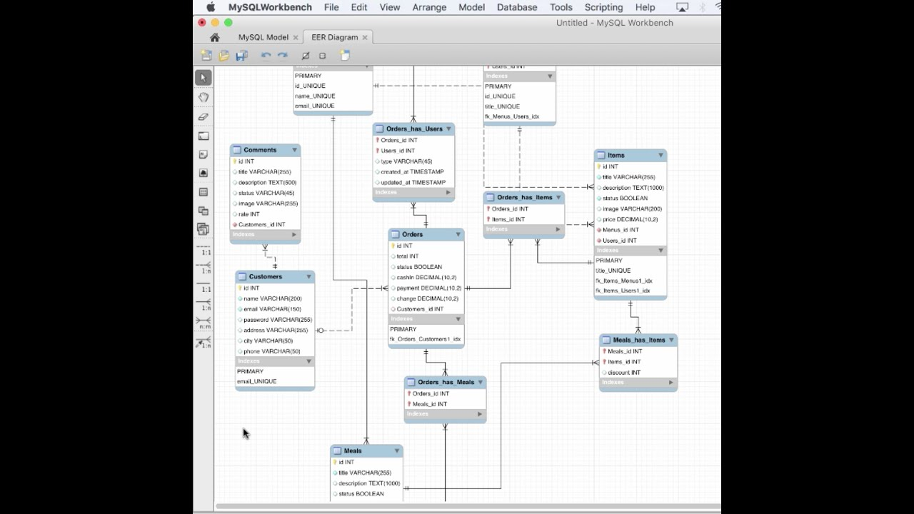 33 Schema Diagram Mysql Work Bench  Restaurant Management System