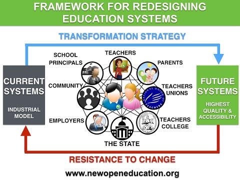 Redesigning Education Systems