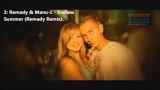 Antro ELECTRO (DJ LUIS LAMUS Duo Mix