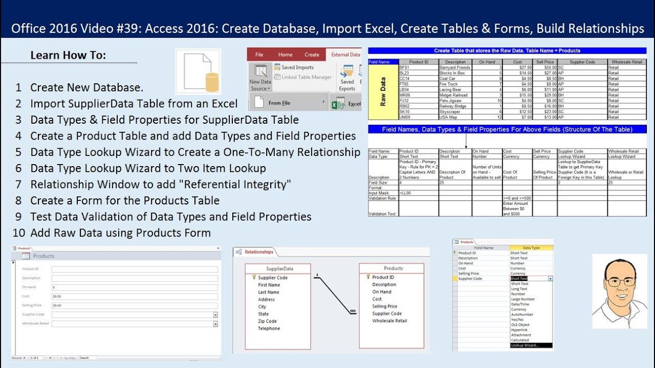 Create table access data types for How to start building a house