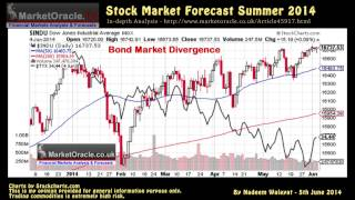 Stock Market Dow Trend Forecast for Summer 2014