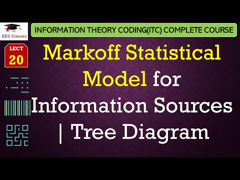 Markoff statistical model for information sources tree diagram markoff statistical model for information sources tree diagram solved numericalhindi ccuart Images