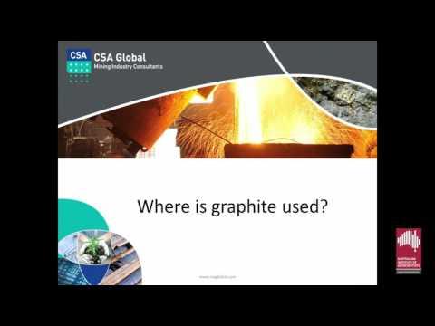 AIG WA Lithium & Graphite Seminar - August 2016 - Andrew Scogings