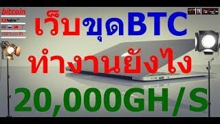 เว็บขุดBTCทำงานยังไง20,000GH/Sกำไรดีมาก