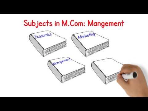 Mumbai University: M.Com(IDOL) - Management Subjects