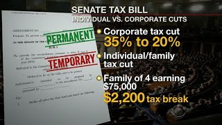 How the tax reform bill will effect you