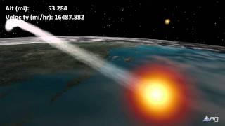 NASA UARS Satellite Reentry