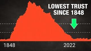 4 ways we aŗe LOSING TRUST in institutions of DEMOCRACY