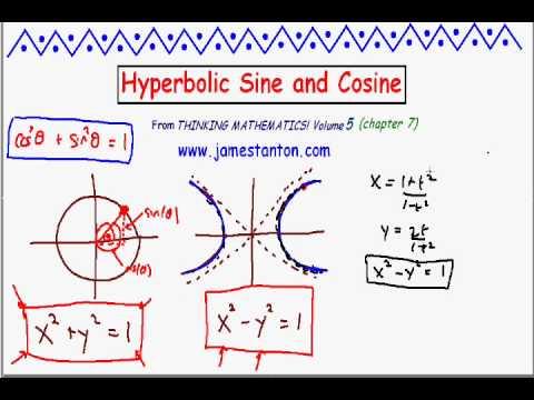 Hyperbolic Sine and Cosine Functions (Tanton Mathematics)