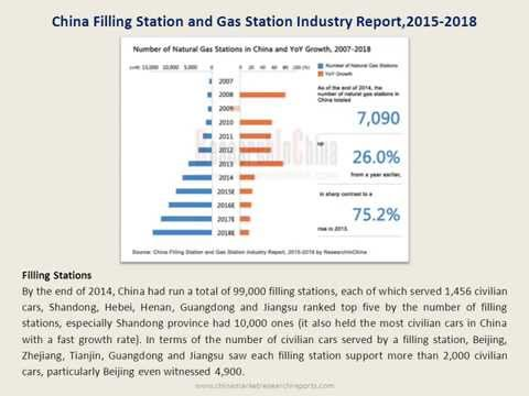 Filling Station and Gas Station Market Analysis 2015-2018 For China