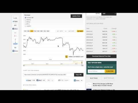 Bitcoin News ビットコインニュース #97 by BitBiteCoin.com