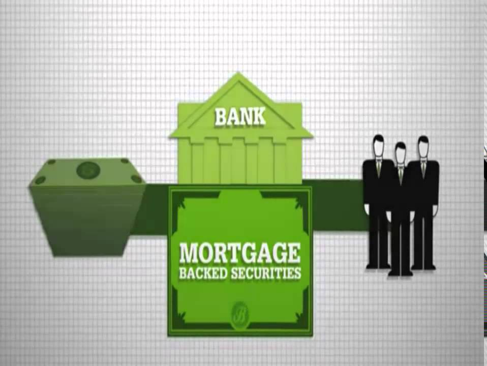 Mortgage Backed Securities (MBS) - YouTube
