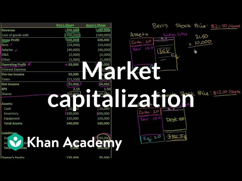 Market capitalization | Stocks and bonds | Finance & Capital Markets | Khan Academy