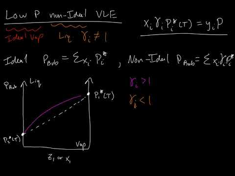 Non-Ideal Low Pressure VLE (Oct. 23, 2017)