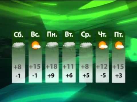 Погода в Хакасии на неделю 14.04-20.04.2012