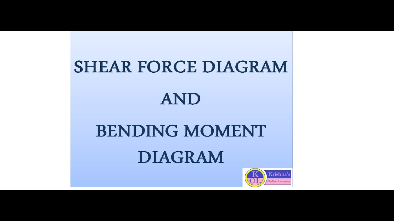 Shear Force Diagram And Bending Moment Lecture 3 Youtube