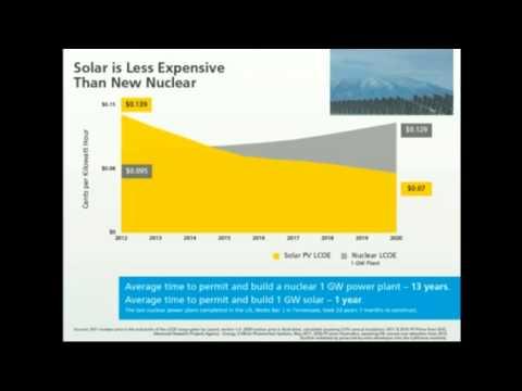Why Solar Energy