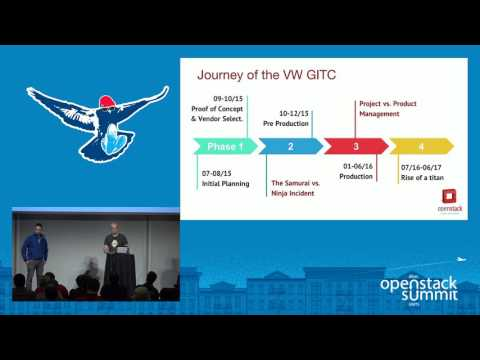 Ops Log Book- Volkswagen's Group IT Operations Team's Adventurous Journey to the Land of OpenStack