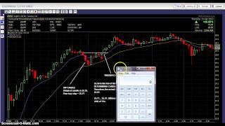 Part 1b: 9/20 EMA Strategy