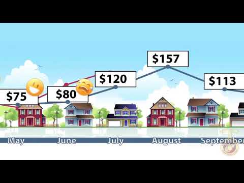 Resident Energy Conservation Program