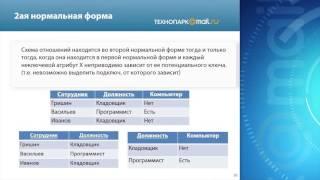 Лекция 24: Проектирование баз данных