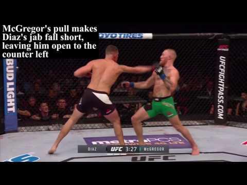 Head Movement in MMA Breakdown